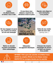 Vigilance orange pour risque de crue - Point de situation à 9h30
